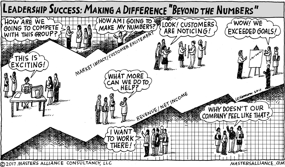 "Masters Alliance Leadership Success: Making a Difference ""Beyond the Numbers"""